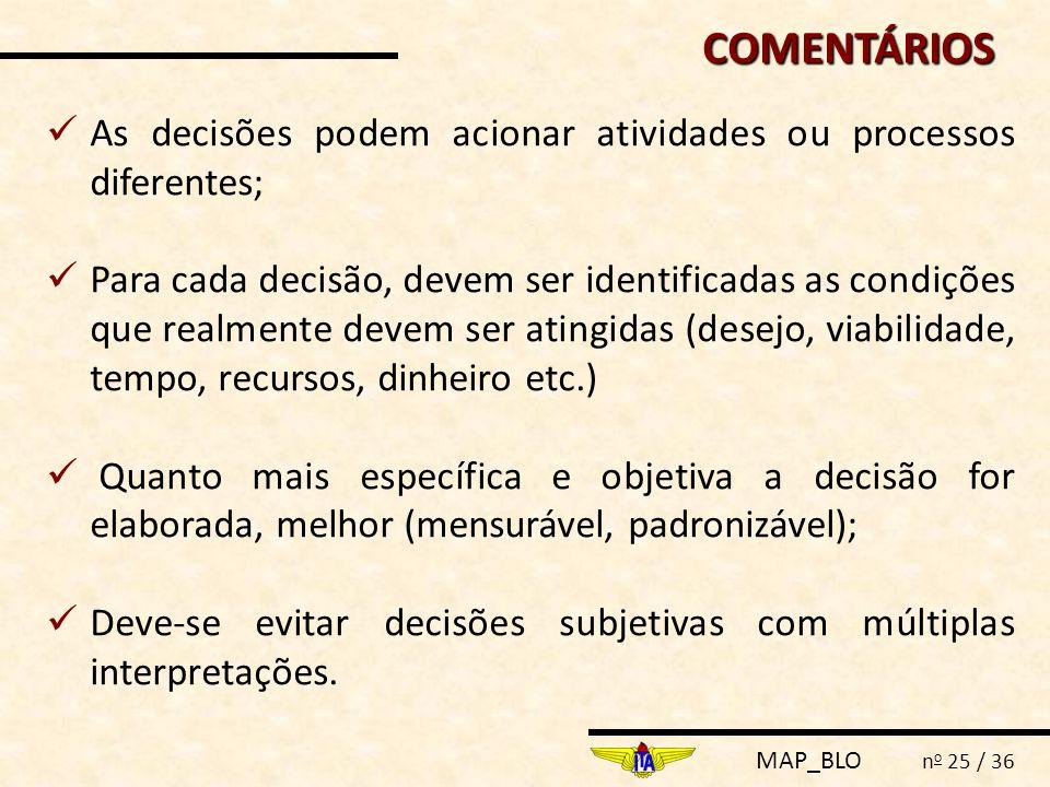 MAP_BLO n o 25 / 36 COMENTÁRIOS  As decisões podem acionar atividades ou processos diferentes;  Para cada decisão, devem ser identificadas as condiç
