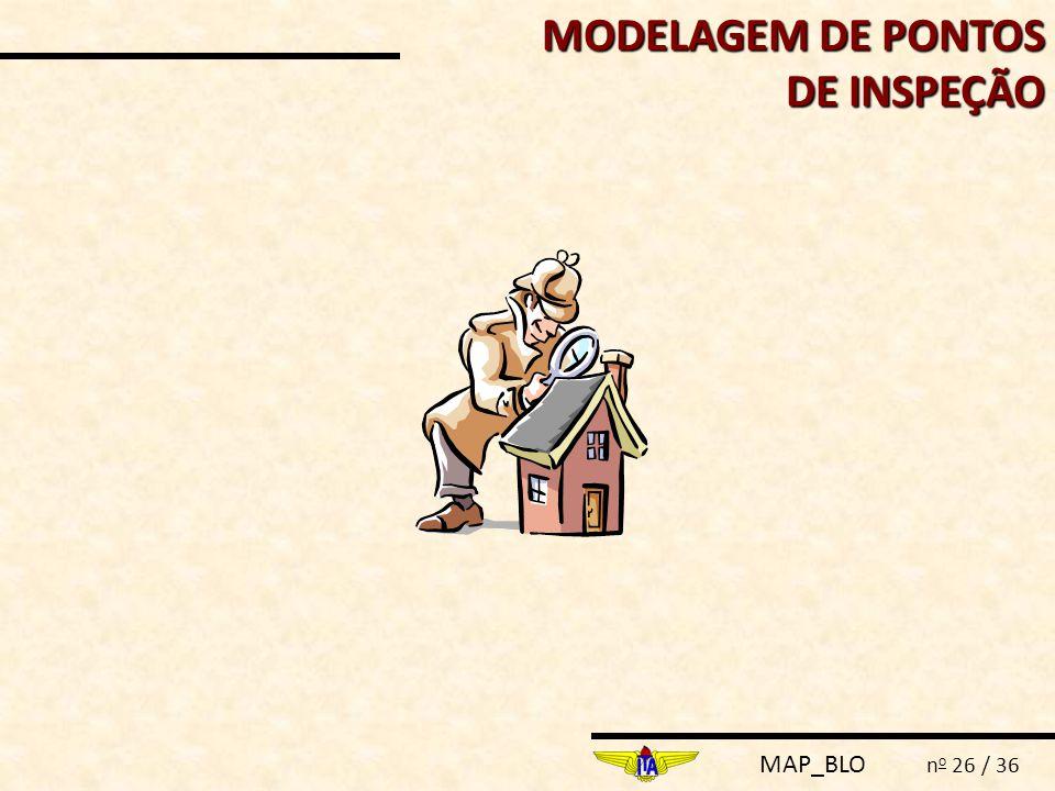 MAP_BLO n o 26 / 36 MODELAGEM DE PONTOS DE INSPEÇÃO