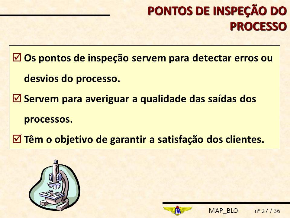 MAP_BLO n o 27 / 36  Os pontos de inspeção servem para detectar erros ou desvios do processo.  Servem para averiguar a qualidade das saídas dos proc