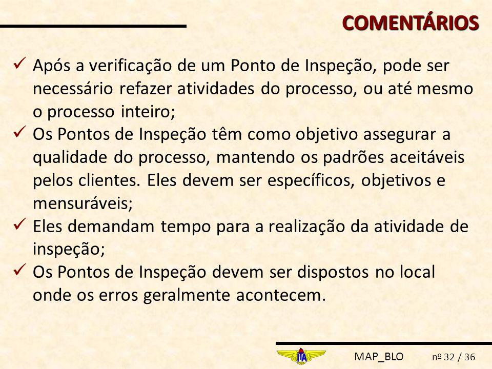 MAP_BLO n o 32 / 36  Após a verificação de um Ponto de Inspeção, pode ser necessário refazer atividades do processo, ou até mesmo o processo inteiro;
