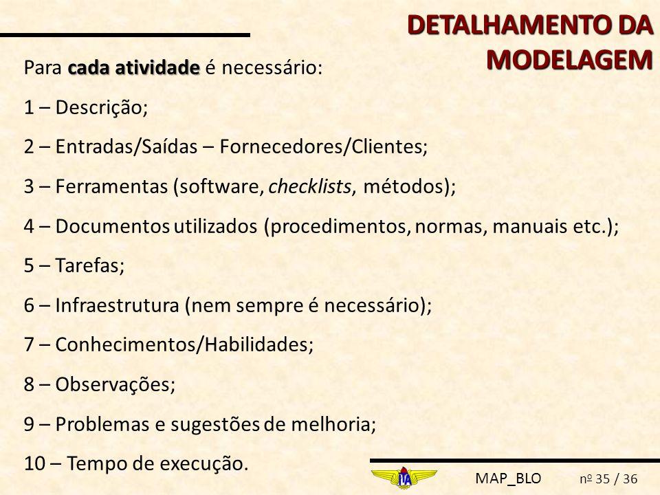 MAP_BLO n o 35 / 36 cada atividade Para cada atividade é necessário: 1 – Descrição; 2 – Entradas/Saídas – Fornecedores/Clientes; 3 – Ferramentas (soft