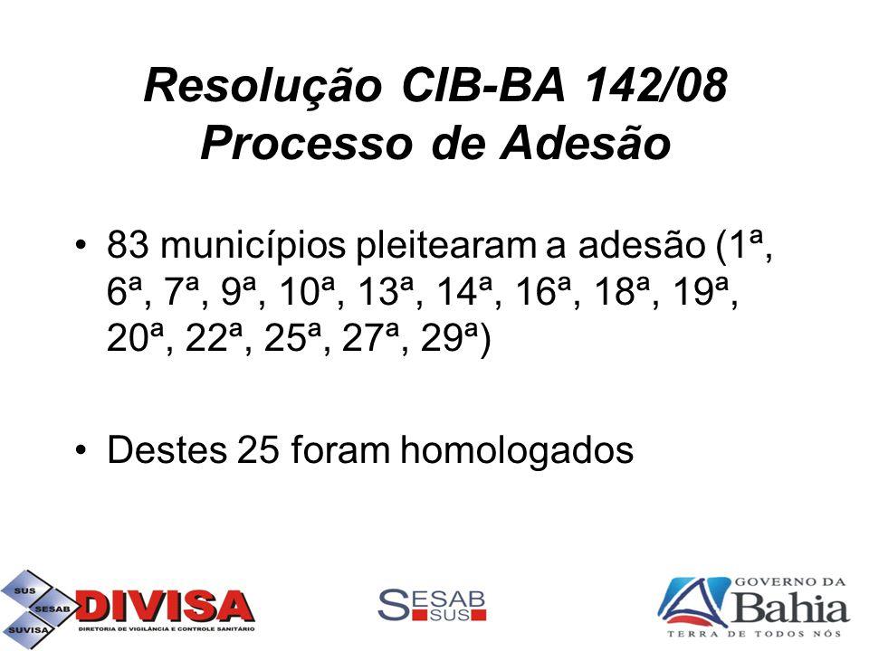 Resolução CIB-BA 142/08 Processo de Adesão •83 municípios pleitearam a adesão (1ª, 6ª, 7ª, 9ª, 10ª, 13ª, 14ª, 16ª, 18ª, 19ª, 20ª, 22ª, 25ª, 27ª, 29ª) •Destes 25 foram homologados