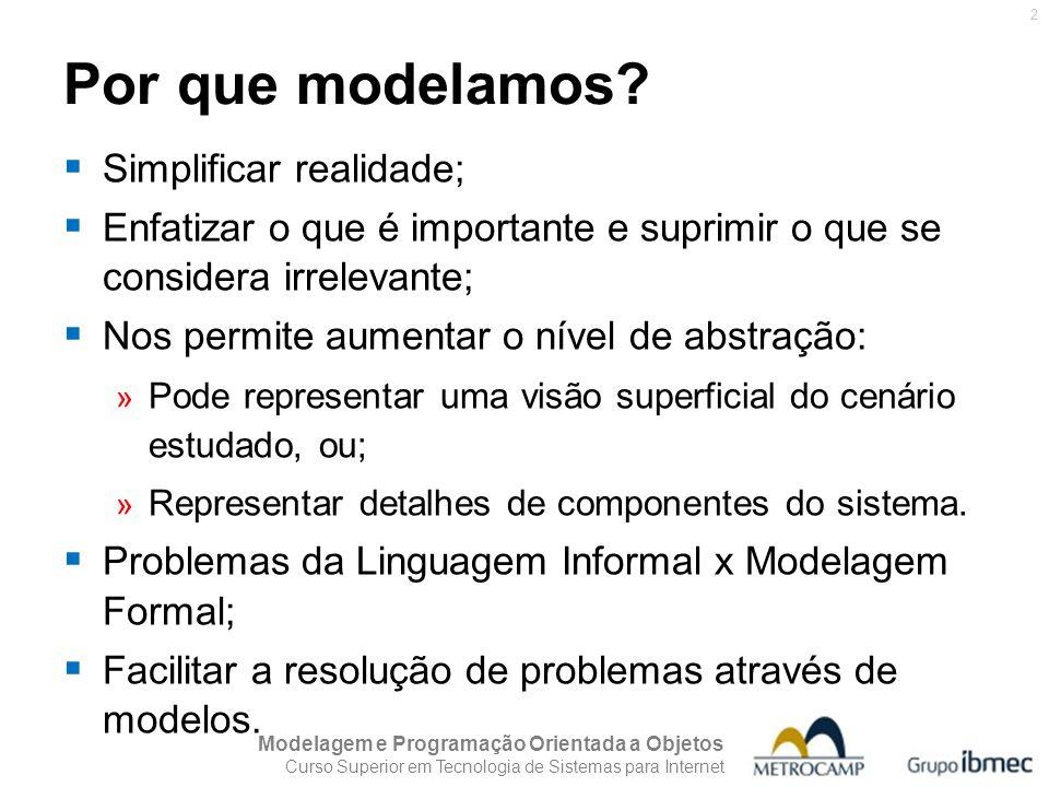 Modelagem e Programação Orientada a Objetos Curso Superior em Tecnologia de Sistemas para Internet 3 O que é um modelo.