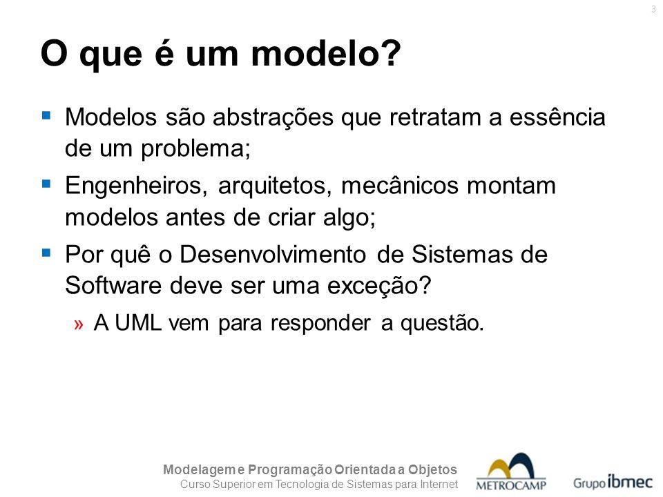 Modelagem e Programação Orientada a Objetos Curso Superior em Tecnologia de Sistemas para Internet 14 Diagramas da UML