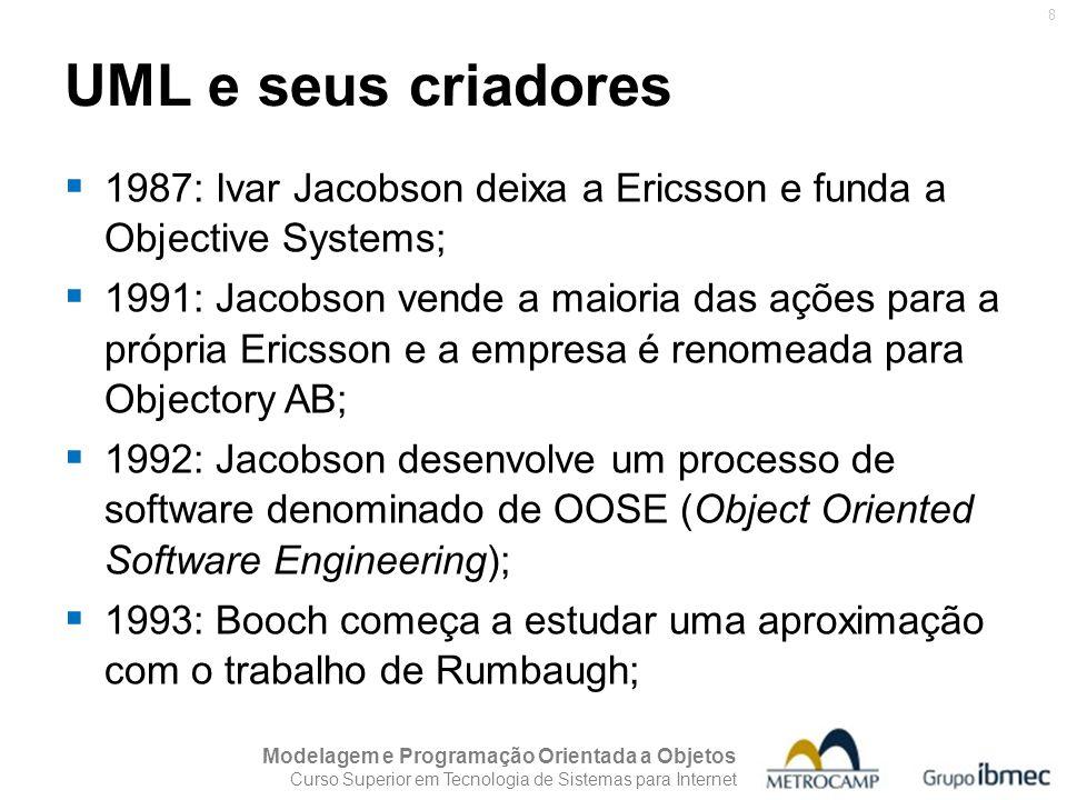 Modelagem e Programação Orientada a Objetos Curso Superior em Tecnologia de Sistemas para Internet 9 UML e seus criadores  1994: Rumbaugh se junta a Booch na Rational Software e lançam a versão 0.8 de seus métodos unificados;  1995: Ericsson vende a Objectory AB para a Rational Software;  Ivar Jacobson se junta a Grady Booch e James Rumbaugh na Rational Software unificando a OOSE com a versão 0.8 e criam a UML 0.9;  1997: A OMG (Object Management Group), organização de padrnização de assuntos ligados à orientação a objetos, adota a UML 1.0.
