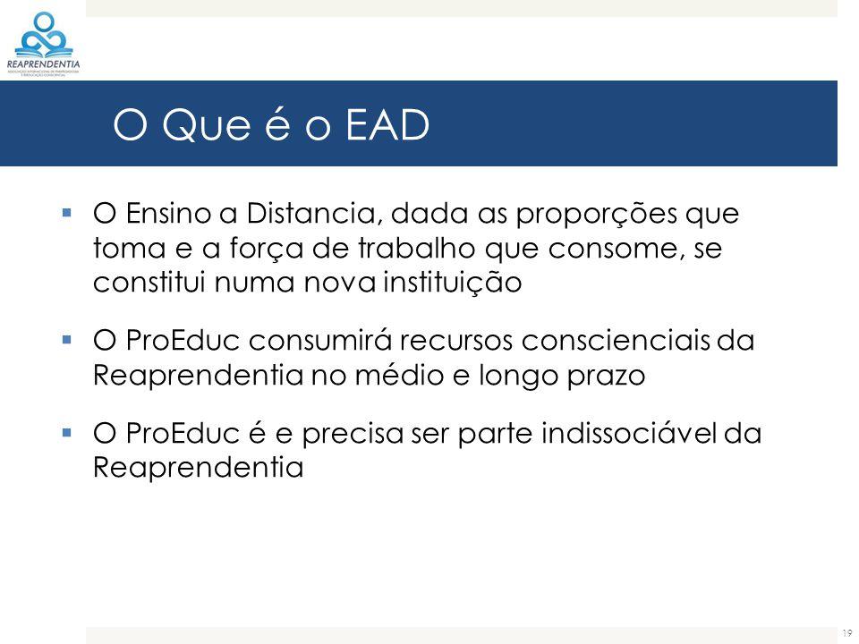 O Que é o EAD 19  O Ensino a Distancia, dada as proporções que toma e a força de trabalho que consome, se constitui numa nova instituição  O ProEduc