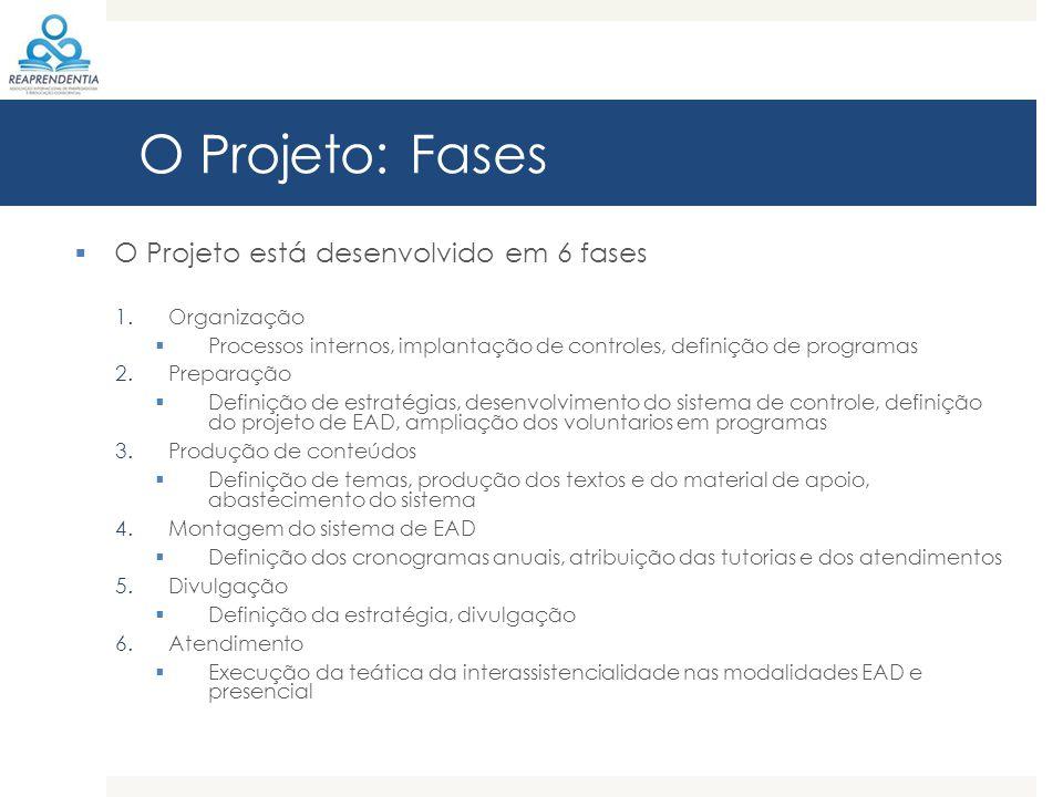 O Projeto: Fases  O Projeto está desenvolvido em 6 fases 1.Organização  Processos internos, implantação de controles, definição de programas 2.Prepa