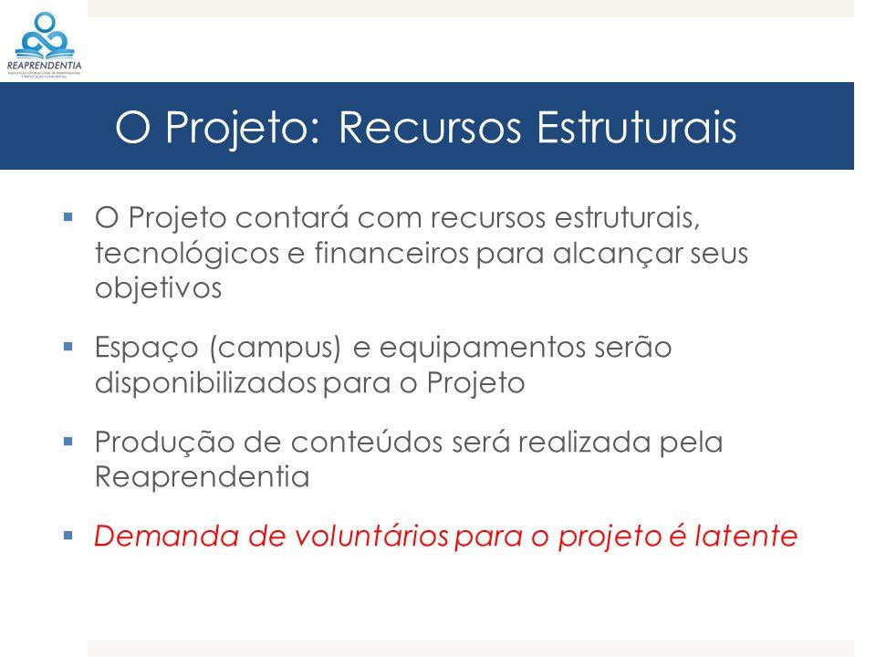 O Projeto: Recursos Estruturais  O Projeto contará com recursos estruturais, tecnológicos e financeiros para alcançar seus objetivos  Espaço (campus) e equipamentos serão disponibilizados para o Projeto  Produção de conteúdos será realizada pela Reaprendentia  Demanda de voluntários para o projeto é latente