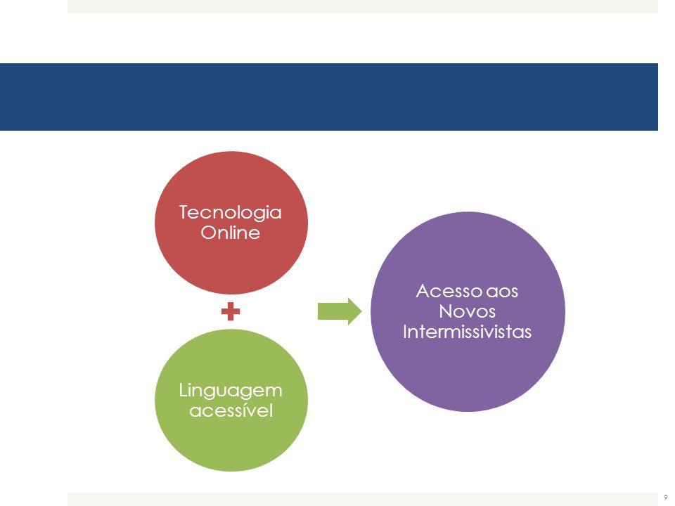 Tecnologia Online Linguagem acessível Acesso aos Novos Intermissivistas 9