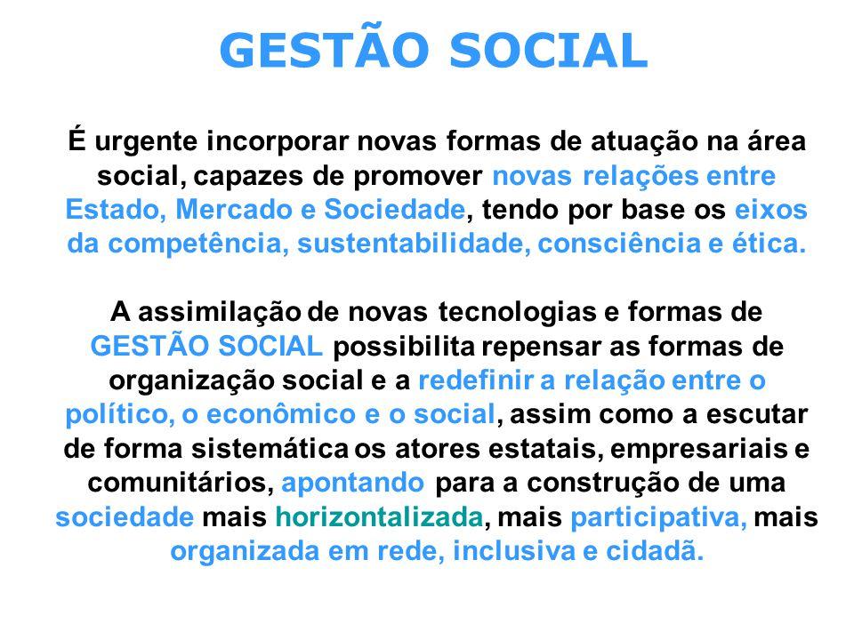 GESTÃO SOCIAL É urgente incorporar novas formas de atuação na área social, capazes de promover novas relações entre Estado, Mercado e Sociedade, tendo