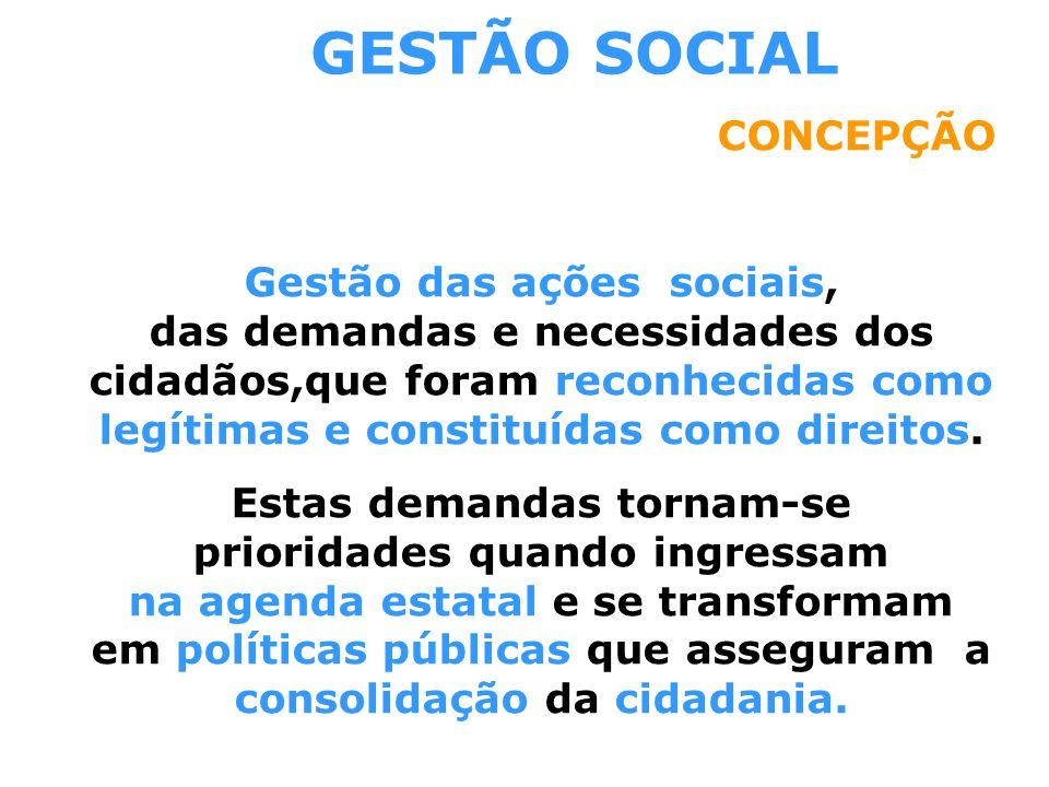 GESTÃO SOCIAL CONCEPÇÃO Gestão das ações sociais, das demandas e necessidades dos cidadãos,que foram reconhecidas como legítimas e constituídas como d