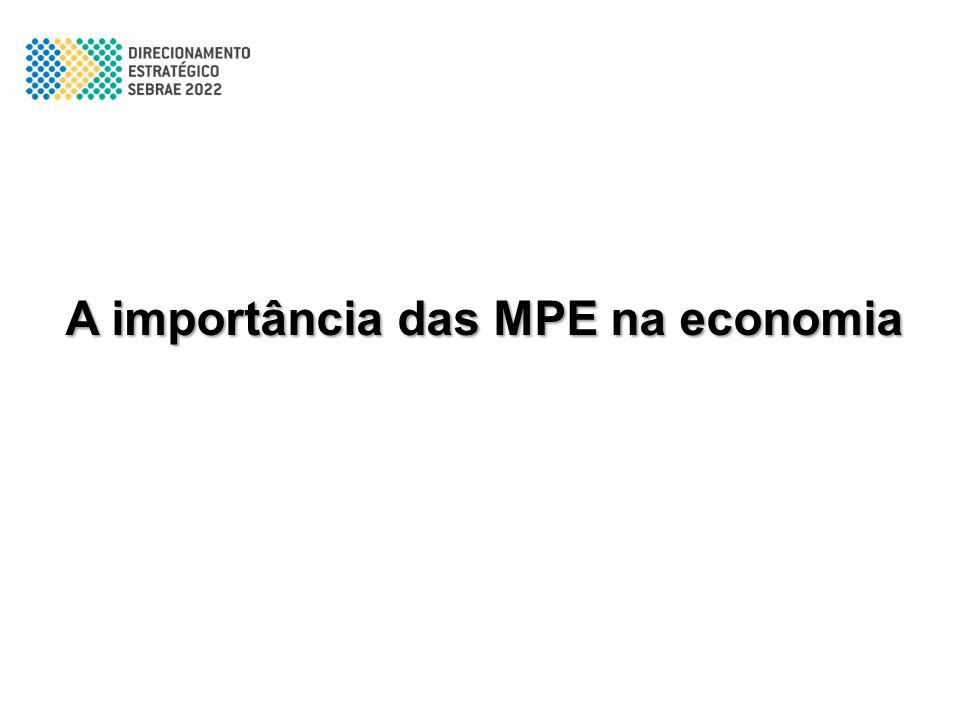 População brasileira (em milhões de pessoas) A população brasileira deverá totalizar 207 milhões em 2020, continuando a crescer até 2040.