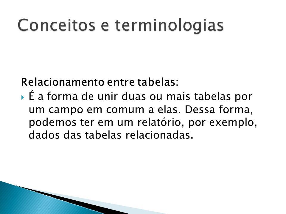 Relacionamento entre tabelas:  É a forma de unir duas ou mais tabelas por um campo em comum a elas.