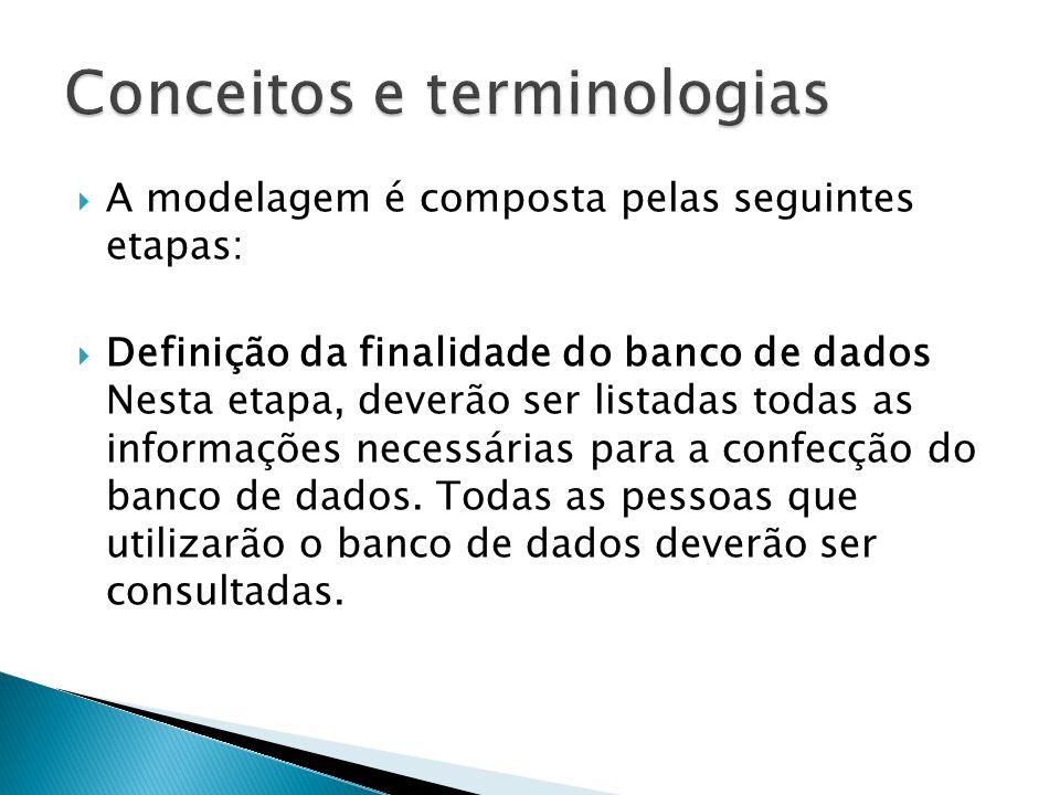  A modelagem é composta pelas seguintes etapas:  Definição da finalidade do banco de dados Nesta etapa, deverão ser listadas todas as informações necessárias para a confecção do banco de dados.