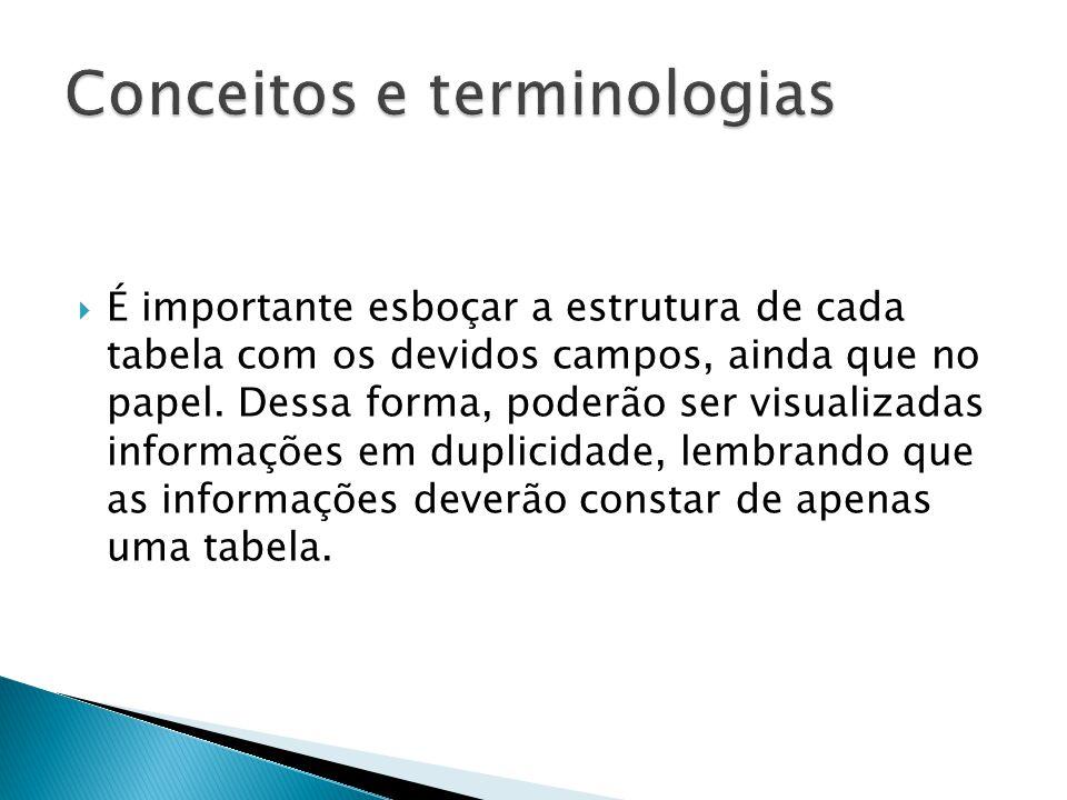  É importante esboçar a estrutura de cada tabela com os devidos campos, ainda que no papel.