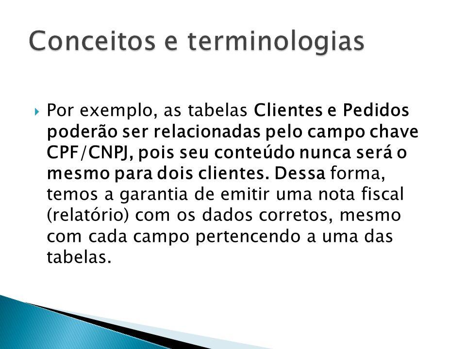  Por exemplo, as tabelas Clientes e Pedidos poderão ser relacionadas pelo campo chave CPF/CNPJ, pois seu conteúdo nunca será o mesmo para dois clientes.