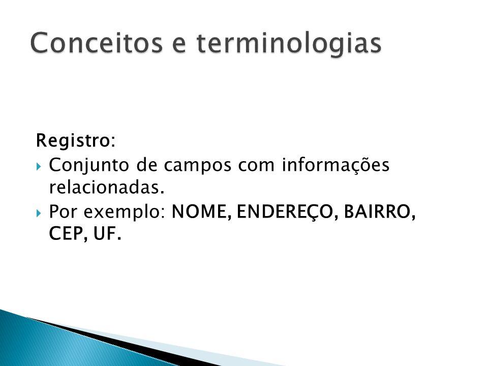 Registro:  Conjunto de campos com informações relacionadas.