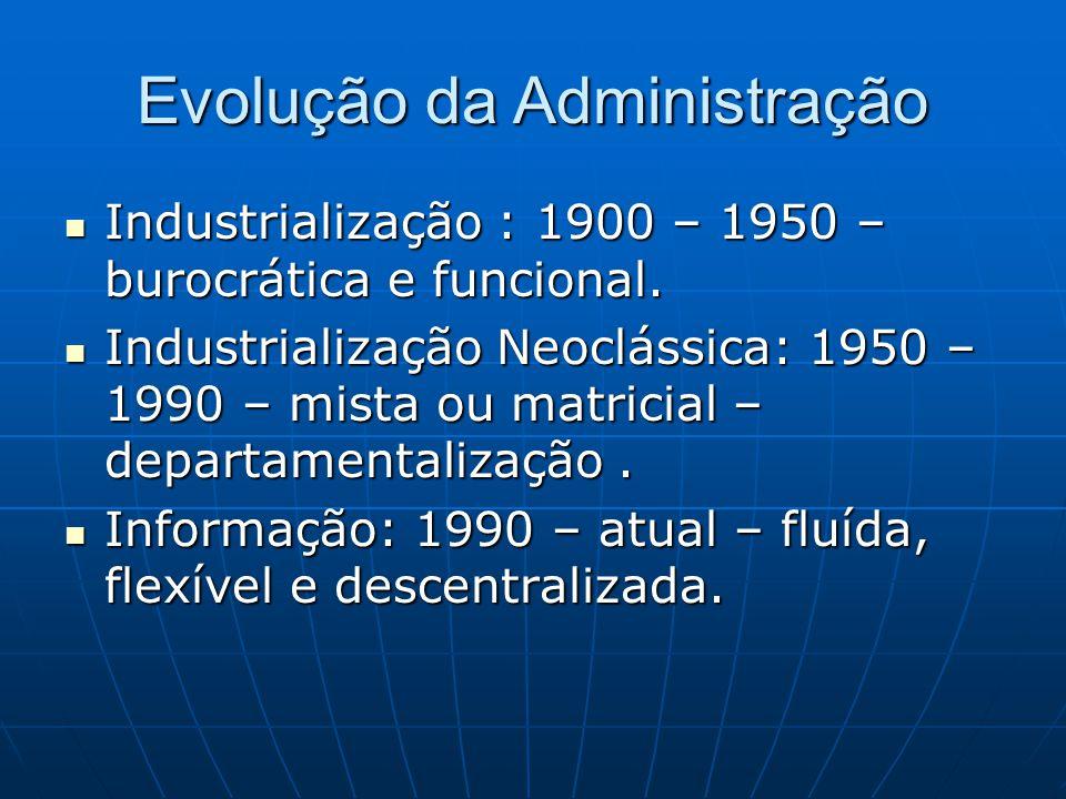 Evolução da Administração  Industrialização : 1900 – 1950 – burocrática e funcional.  Industrialização Neoclássica: 1950 – 1990 – mista ou matricial