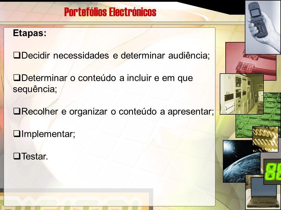 Portefólios Electrónicos Etapas:  Decidir necessidades e determinar audiência;  Determinar o conteúdo a incluir e em que sequência;  Recolher e org