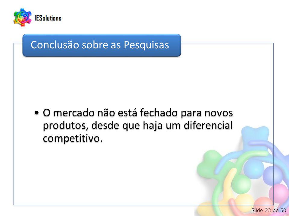 Slide 23 de 50 •O mercado não está fechado para novos produtos, desde que haja um diferencial competitivo.