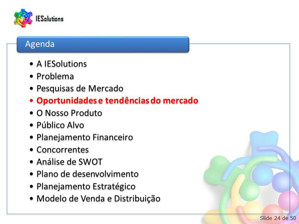 Slide 24 de 50 •A IESolutions •Problema •Pesquisas de Mercado •Oportunidades e tendências do mercado •O Nosso Produto •Público Alvo •Planejamento Financeiro •Concorrentes •Análise de SWOT •Plano de desenvolvimento •Planejamento Estratégico •Modelo de Venda e Distribuição Agenda