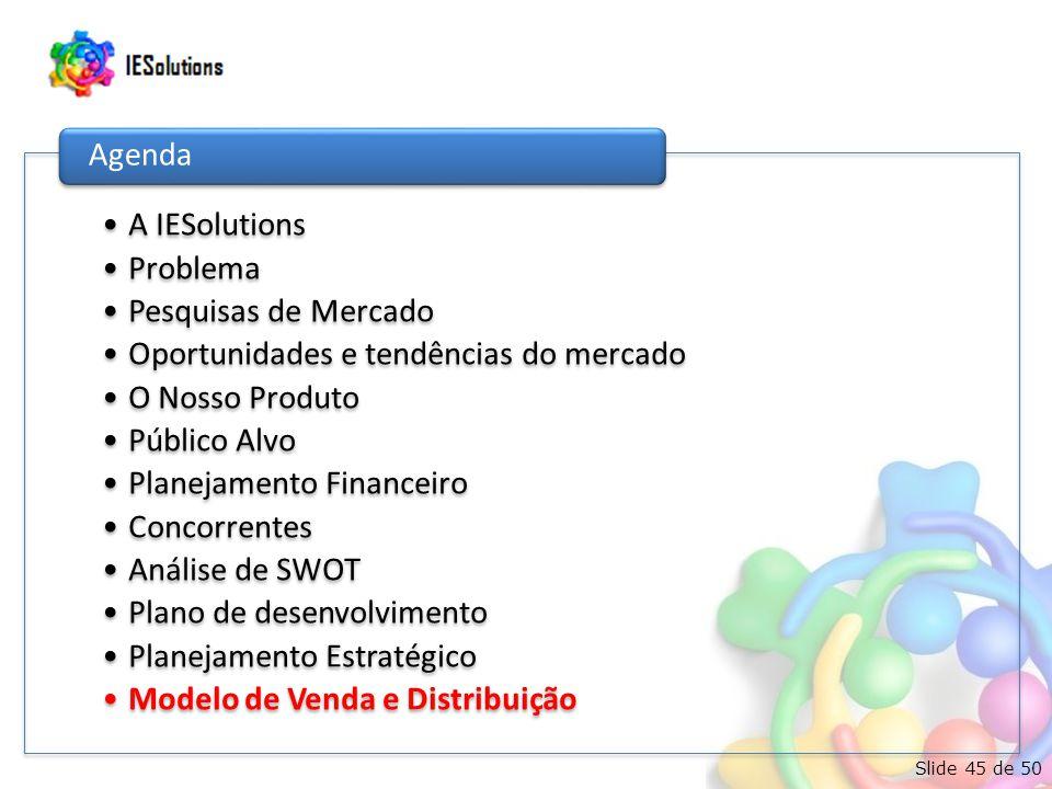 Slide 45 de 50 •A IESolutions •Problema •Pesquisas de Mercado •Oportunidades e tendências do mercado •O Nosso Produto •Público Alvo •Planejamento Financeiro •Concorrentes •Análise de SWOT •Plano de desenvolvimento •Planejamento Estratégico •Modelo de Venda e Distribuição Agenda
