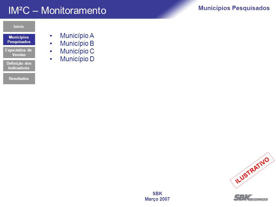 SBK Março 2007 Municípios Pesquisados Municípios Pesquisados Definição dos Indicadores Início Expectativa de Vendas Resultados •Município A •Município B •Município C •Município D IM²C – Monitoramento ILUSTRATIVO