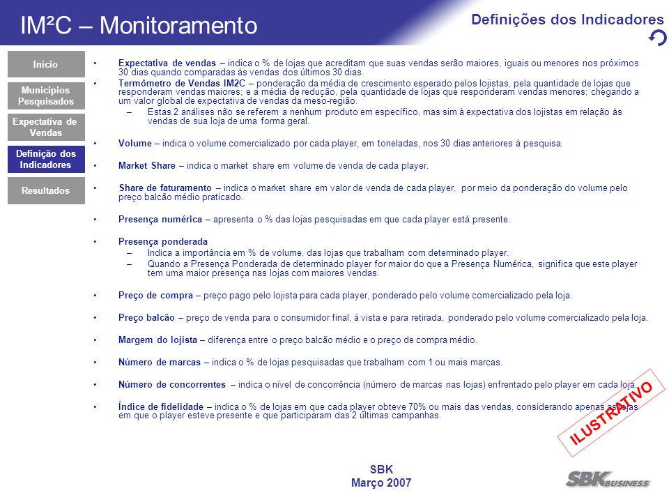 SBK Março 2007 Definições dos Indicadores Municípios Pesquisados Início •Expectativa de vendas – indica o % de lojas que acreditam que suas vendas ser