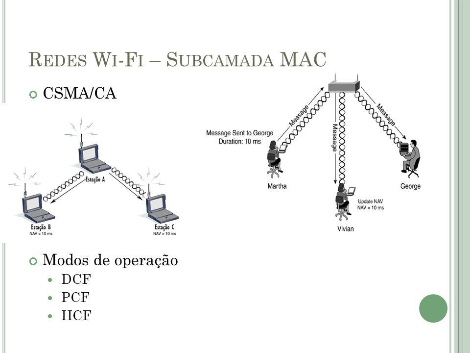 R EDES W I -F I – S UBCAMADA MAC CSMA/CA Modos de operação  DCF  PCF  HCF
