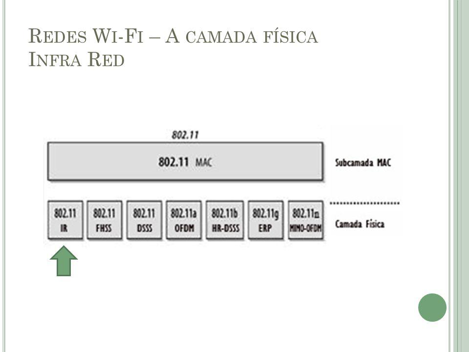 R EDES W I -F I – A CAMADA FÍSICA I NFRA R ED