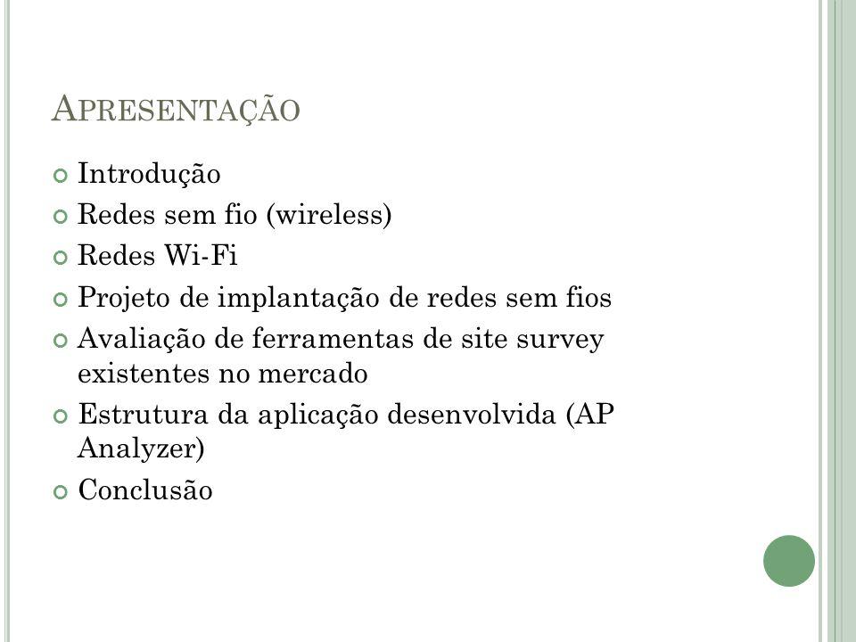 P ROJETO DE IMPLANTAÇÃO DE REDES SEM FIOS