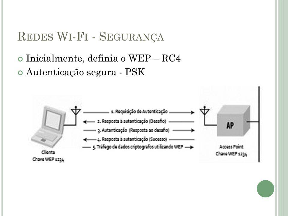 Inicialmente, definia o WEP – RC4 Autenticação segura - PSK