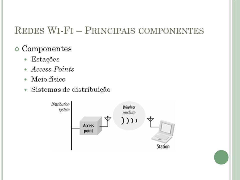 R EDES W I -F I – P RINCIPAIS COMPONENTES Componentes  Estações  Access Points  Meio físico  Sistemas de distribuição