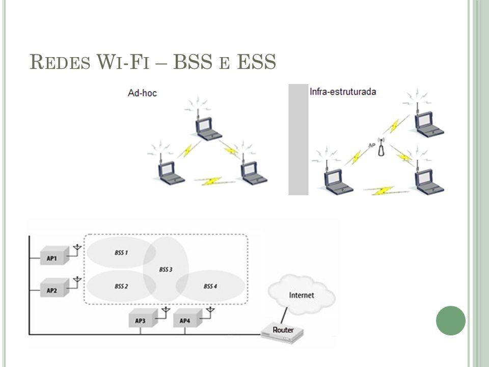 P ROJETO DE IMPLANTAÇÃO DE REDES SEM FIOS – D OSUMENTAÇÃO Descrição do ambiente Datas dos exames Procedimento de testes Descrição geral da rede Componentes da rede Resultado dos teste