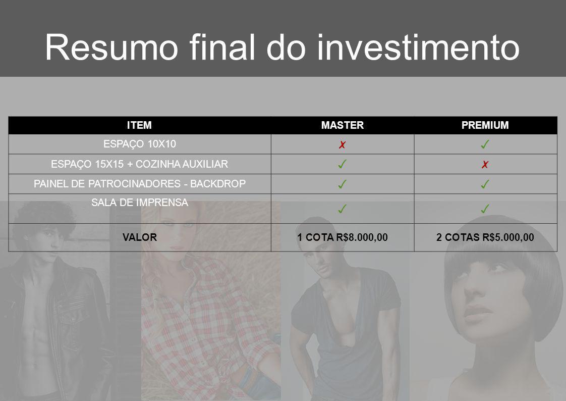 Resumo final do investimento ITEMMASTERPREMIUM ESPAÇO 10X10 ✗✓ ESPAÇO 15X15 + COZINHA AUXILIAR ✓✗ PAINEL DE PATROCINADORES - BACKDROP ✓✓ SALA DE IMPRE
