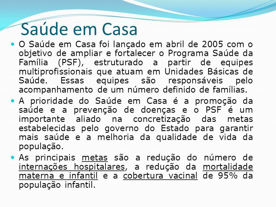 Saúde em Casa  O Saúde em Casa foi lançado em abril de 2005 com o objetivo de ampliar e fortalecer o Programa Saúde da Família (PSF), estruturado a p