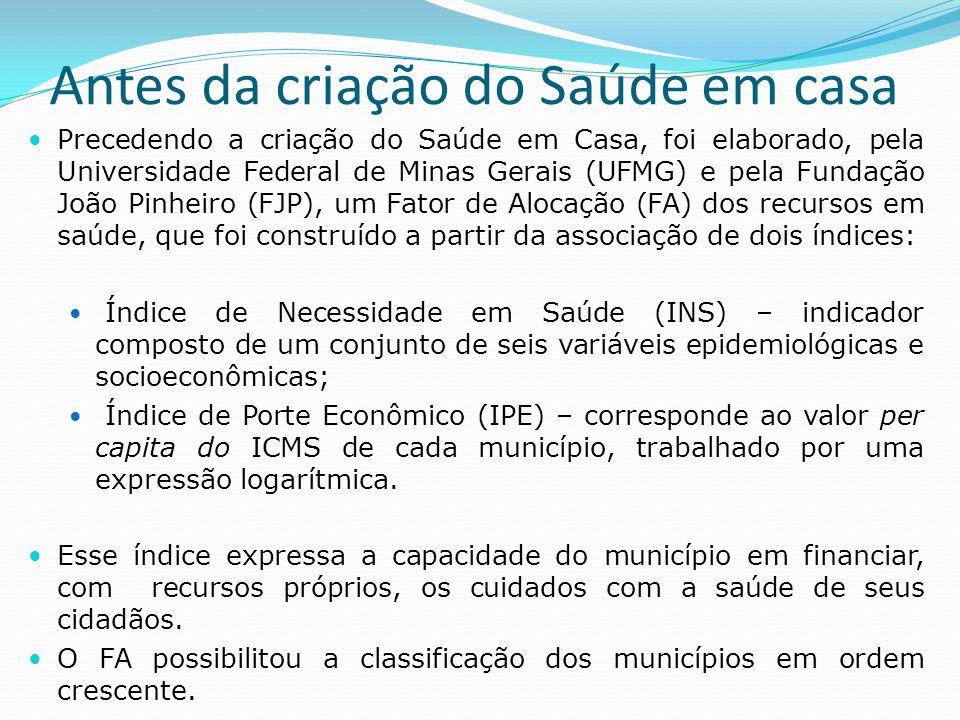 Antes da criação do Saúde em casa  Precedendo a criação do Saúde em Casa, foi elaborado, pela Universidade Federal de Minas Gerais (UFMG) e pela Fund