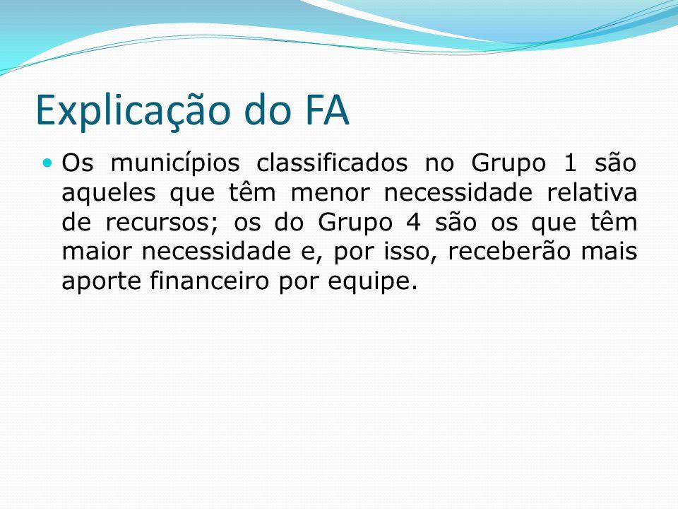 Explicação do FA  Os municípios classificados no Grupo 1 são aqueles que têm menor necessidade relativa de recursos; os do Grupo 4 são os que têm mai