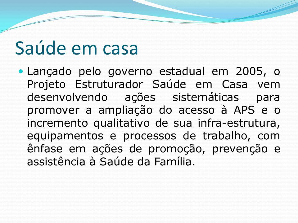 Saúde em casa  Lançado pelo governo estadual em 2005, o Projeto Estruturador Saúde em Casa vem desenvolvendo ações sistemáticas para promover a ampli