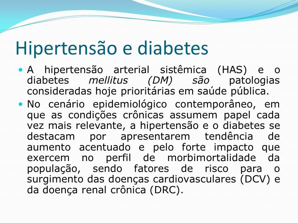 Hipertensão e diabetes  A hipertensão arterial sistêmica (HAS) e o diabetes mellitus (DM) são patologias consideradas hoje prioritárias em saúde públ