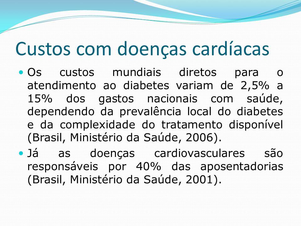 Custos com doenças cardíacas  Os custos mundiais diretos para o atendimento ao diabetes variam de 2,5% a 15% dos gastos nacionais com saúde, dependen