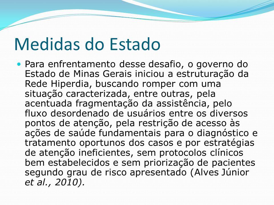 Medidas do Estado  Para enfrentamento desse desafio, o governo do Estado de Minas Gerais iniciou a estruturação da Rede Hiperdia, buscando romper com