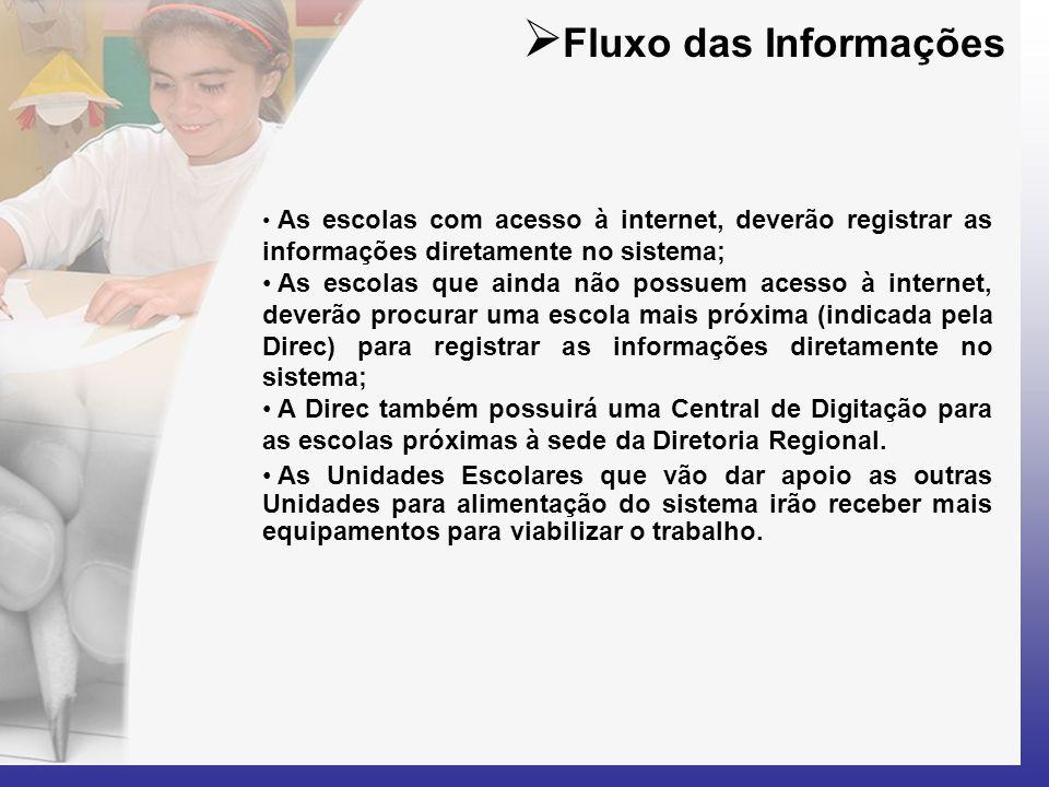  Fluxo das Informações • As escolas com acesso à internet, deverão registrar as informações diretamente no sistema; • As escolas que ainda não possue