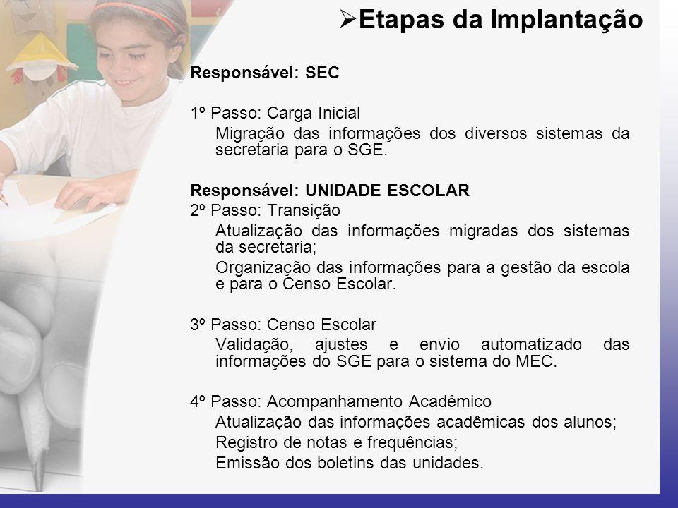 Responsável: SEC 1º Passo: Carga Inicial Migração das informações dos diversos sistemas da secretaria para o SGE. Responsável: UNIDADE ESCOLAR 2º Pass