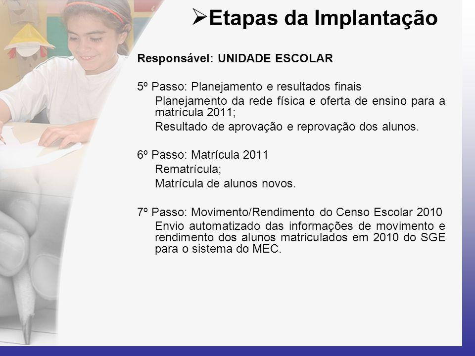 Responsável: UNIDADE ESCOLAR 5º Passo: Planejamento e resultados finais Planejamento da rede física e oferta de ensino para a matrícula 2011; Resultad