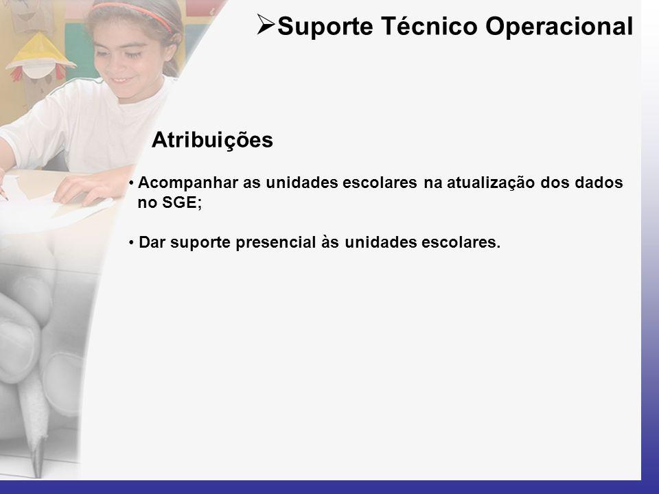  Suporte Técnico Operacional Atribuições • Acompanhar as unidades escolares na atualização dos dados no SGE; • Dar suporte presencial às unidades esc