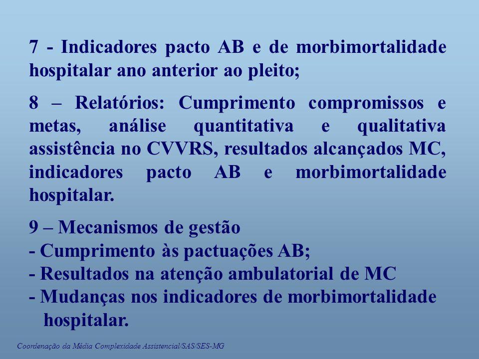 Coordenação da Média Complexidade Assistencial/SAS/SES-MG 7 - Indicadores pacto AB e de morbimortalidade hospitalar ano anterior ao pleito; 8 – Relató