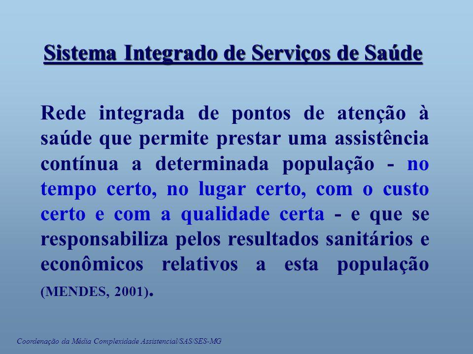 Coordenação da Média Complexidade Assistencial/SAS/SES-MG Sistema Integrado de Serviços de Saúde Rede integrada de pontos de atenção à saúde que permi