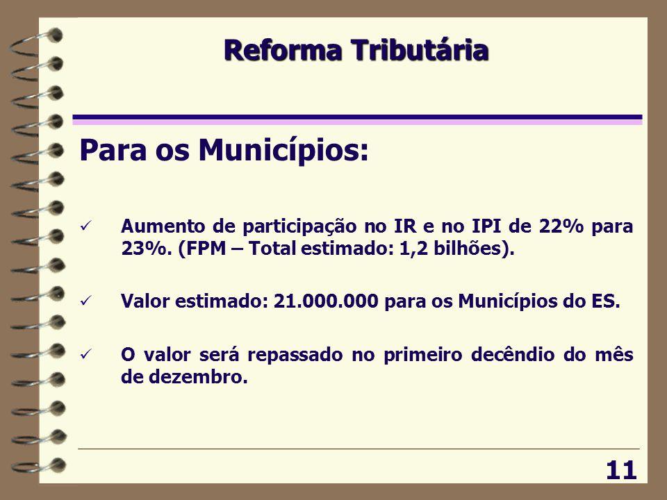 Reforma Tributária 11 Para os Municípios:  Aumento de participação no IR e no IPI de 22% para 23%.
