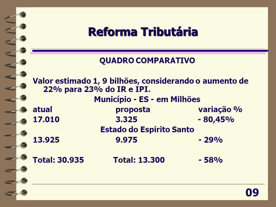 Reforma Tributária QUADRO COMPARATIVO Valor estimado 1, 9 bilhões, considerando o aumento de 22% para 23% do IR e IPI.